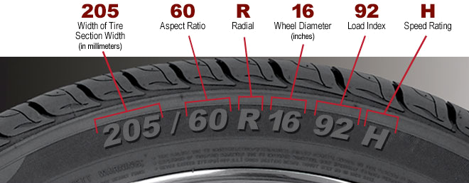 How to obtain tyre info